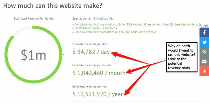 flipping a website