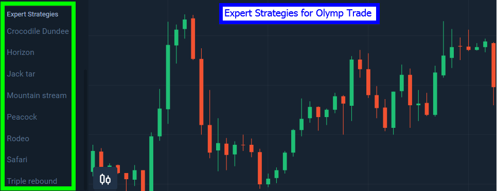 Expert Strategies for Olymp Trade