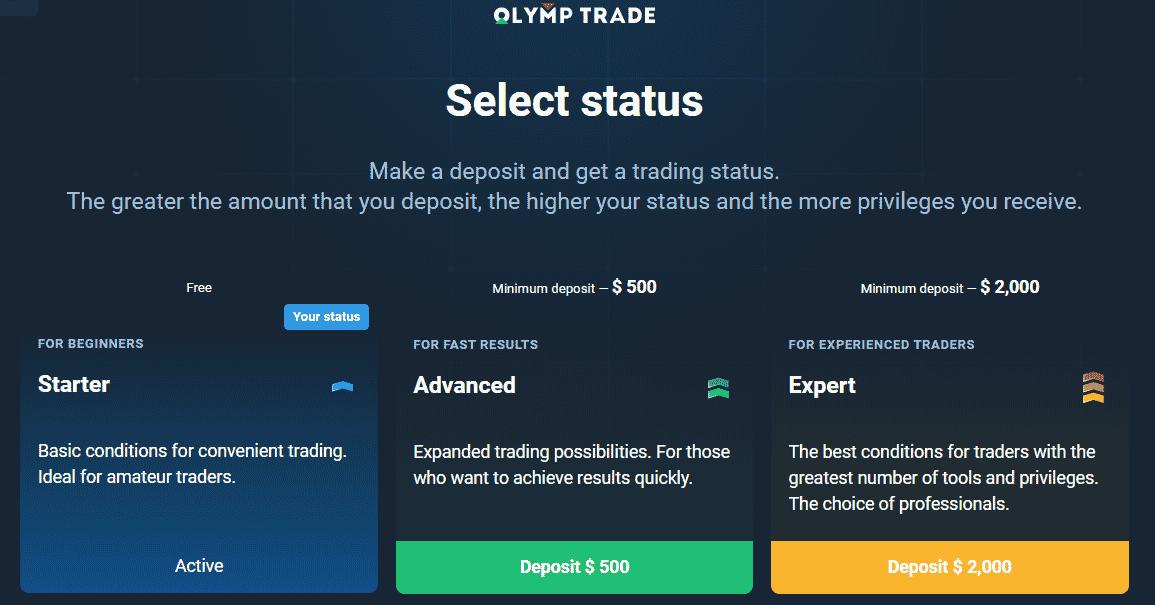 Olymp Trade Status
