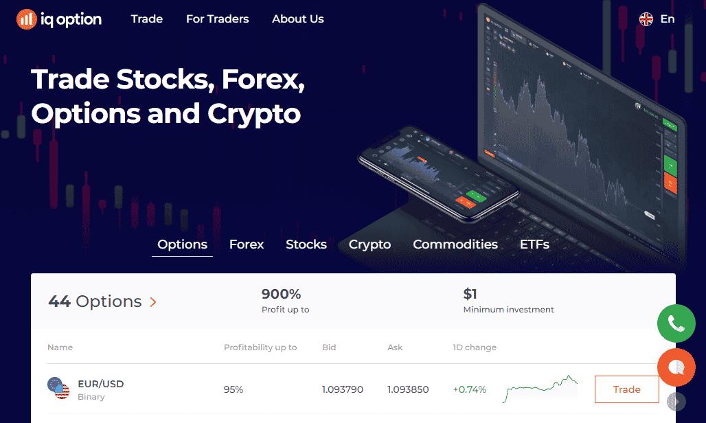 Iq Option website