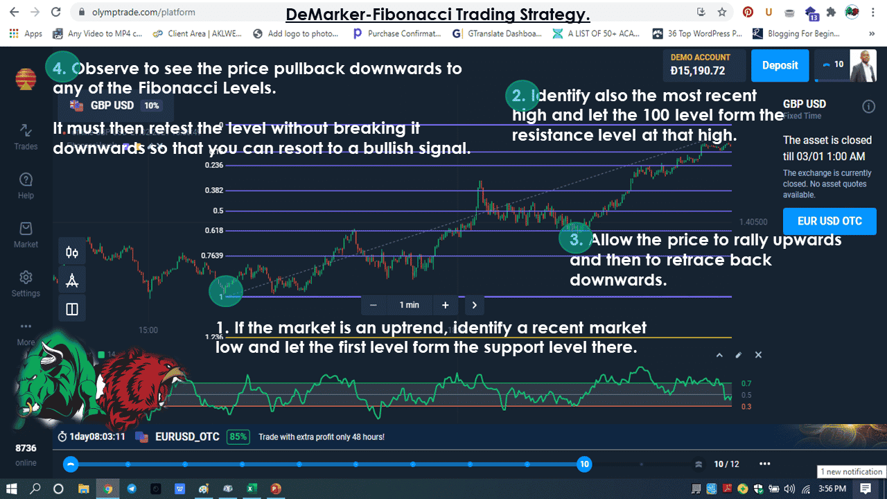 DeMarker-Fibonacci Trading Strategy.