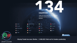 Olymp Trade Success Stories
