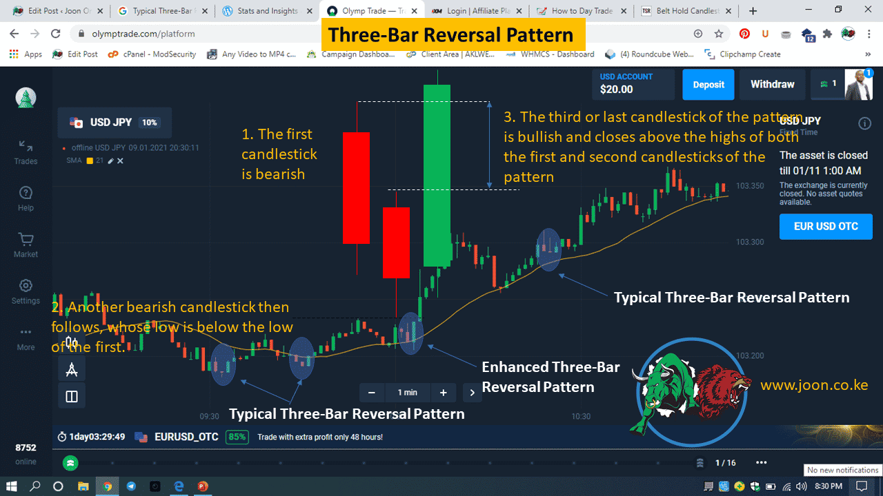 Three-Bar Reversal Pattern