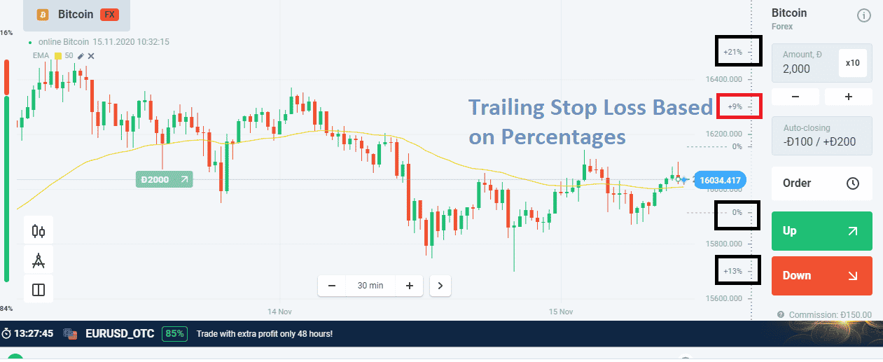 Trailing Stop Loss Based on Percentages