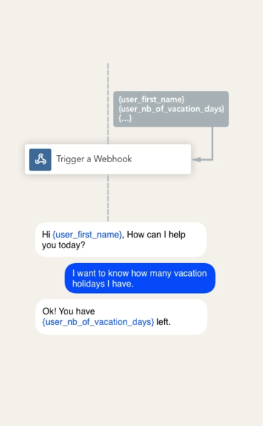 With our chatbot webhook, provide the right up-to-date data to inform and execute tasks.