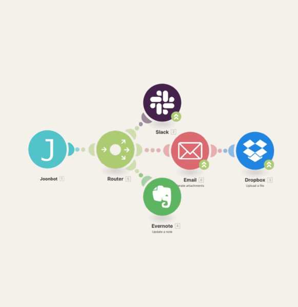 Integromat is part of the chatbot integrations we plan to develop soon. You'll be able to connect with many apps in secs!