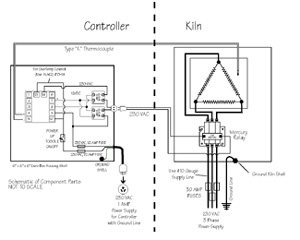 Single Phase Transformers Sharingjoinedphase Wiring