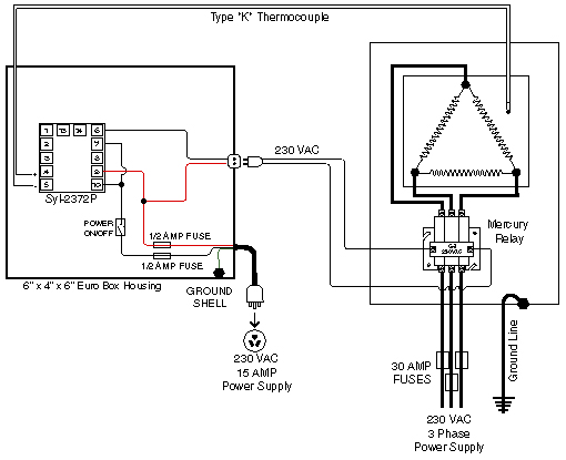 three phase glass casting kiln diagram