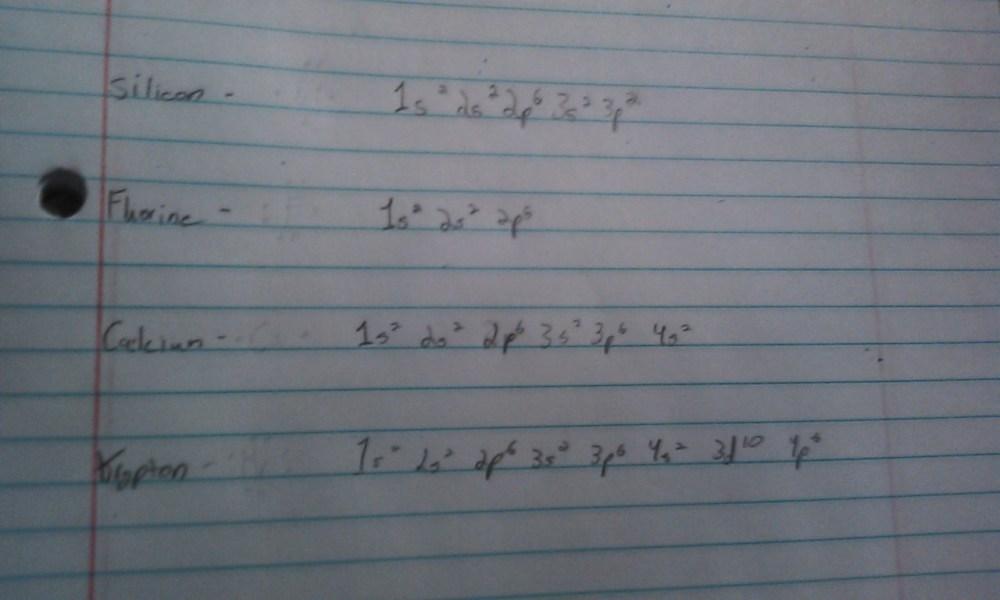 medium resolution of electron configuration and orbital diagram