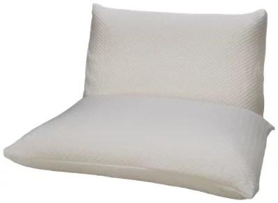 Jordans Sleep Lab Perfect Plush Pillow Jordans Furniture