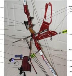 anatomy of an olympic recurve bow jordan sequillion archery arrow olympic archery diagram [ 1138 x 883 Pixel ]