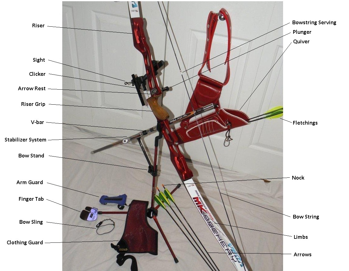 hight resolution of anatomy of an olympic recurve bow jordan sequillion archery arrow olympic archery diagram