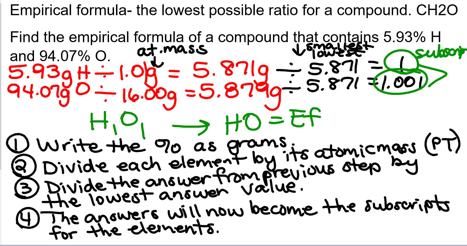Chemistry Percent Composition Amp Empirical Amp Molecular