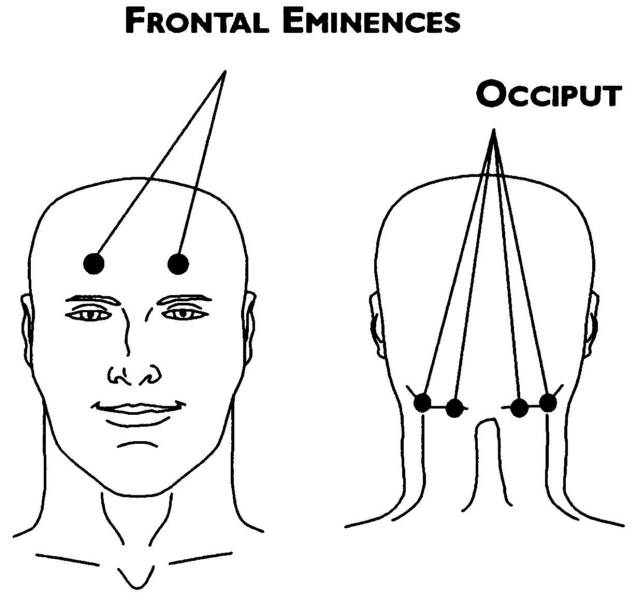 Dealing with Difficult Emotions through Frontal/Occipital