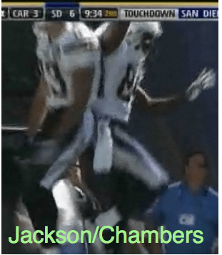 Chargers Body Jump