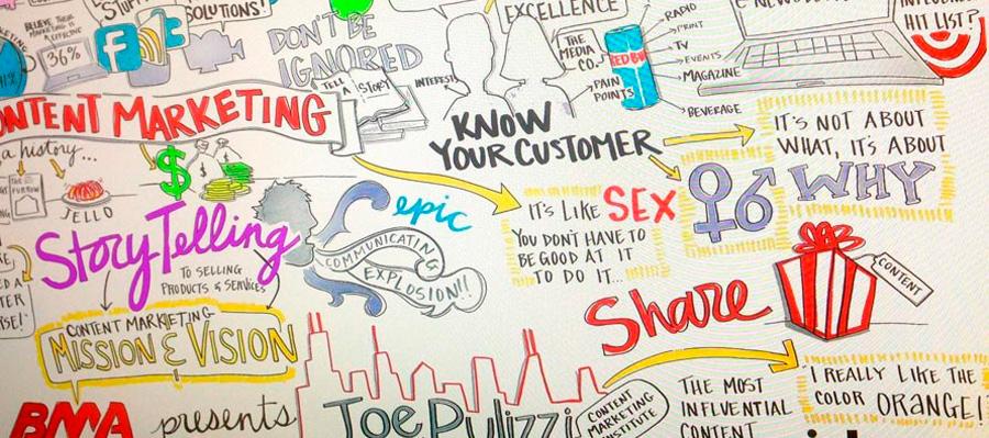 Cómo medir tus acciones en marketing de contenidos