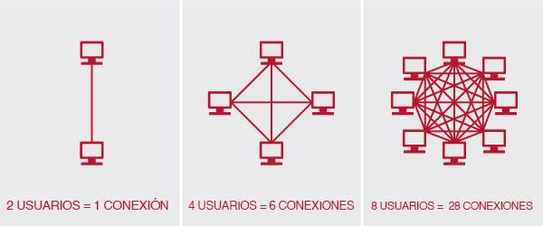 el efecto de la red link building