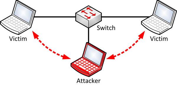como funciona un certificado de seguridad ssl pagina web