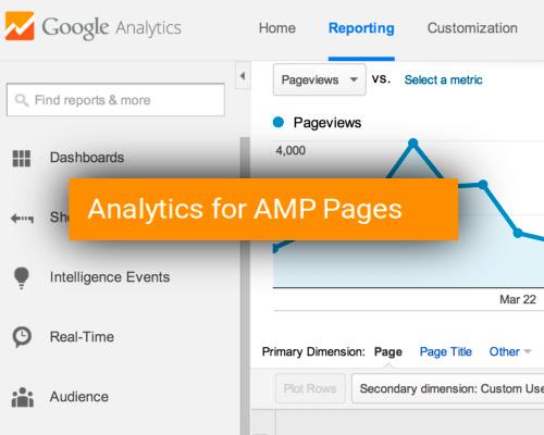 google analytics para amp