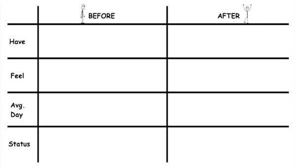matriz antes y despues de un cliente
