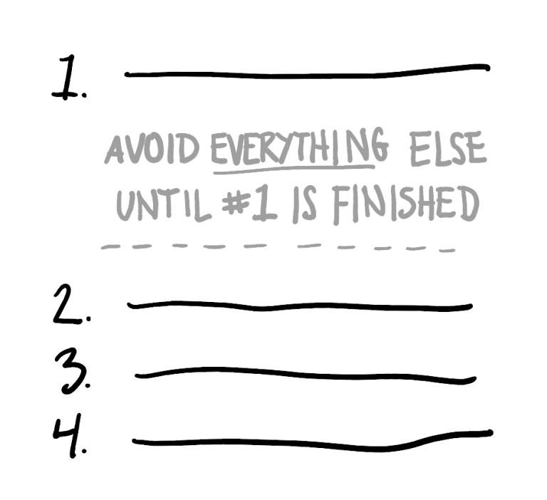 termina tu tarea más importante primero