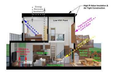 sustainable concrete architecture water pump houses application construction