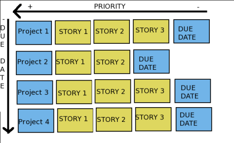 ProjectStoryMapping