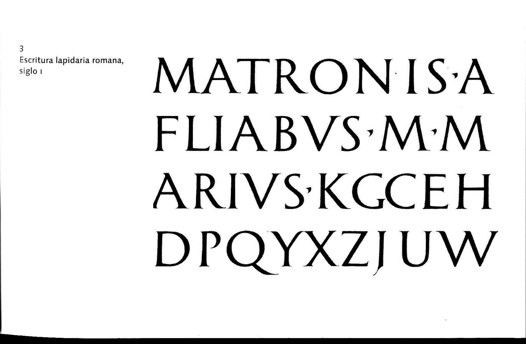 Evolución de la letra
