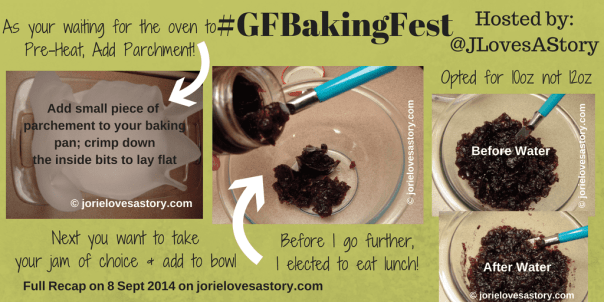 #GFBakingFest Preparing the Ingredients created by Jorie in Canva