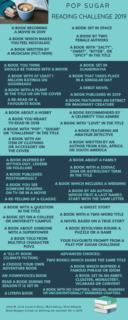 Pop Sugar 2019 Reading Challenge List created by Jorie in Canva.