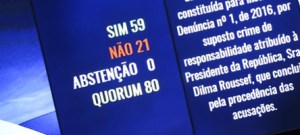 André Singer analisa julgamentos de Dilma e Russomanno