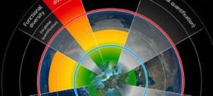 """Antropoceno é tema de nova edição do programa """"USP Lectures"""""""
