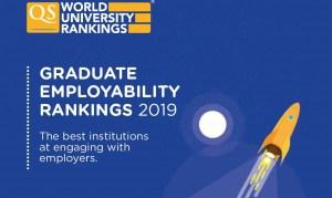 Na 67ª posição, USP é a melhor brasileira em ranking de empregabilidade