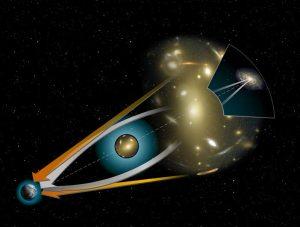 Descobertos dois planetas errantes na Via Láctea