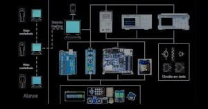 Projeto da USP permite aulas práticas de engenharia a distância