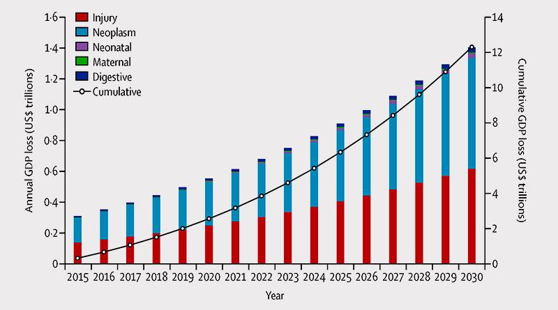 combustíveis-limpos-política-busca-estimular-desenvolvimento-carros-movidos