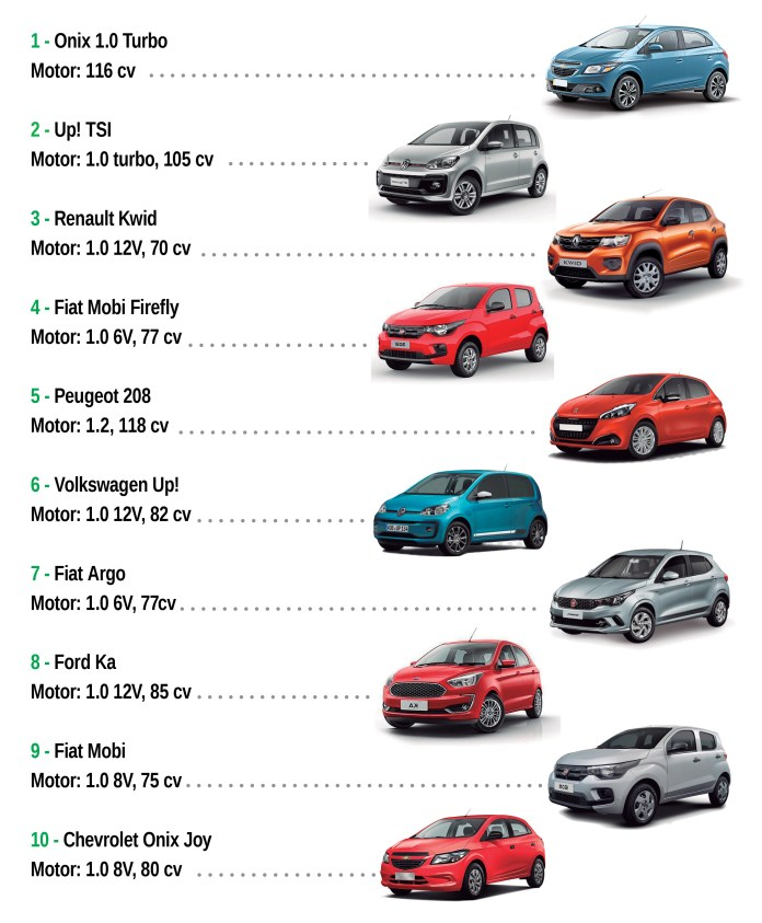 10 carros populares