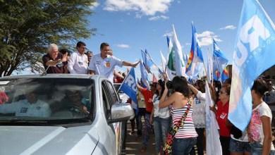 Photo of Geração de empregos é resultado de políticas positivas, diz Rui Costa