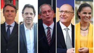 Photo of #Eleições2018: Datafolha aponta que Bolsonaro subiu para 35%; Haddad aparece com 22%