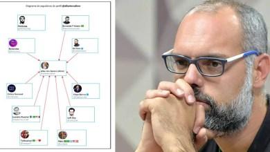 Photo of #Brasil: Onze perfis que fazem parte de 'mecanismo de criação e divulgação' de fakes são identificados pelo STF