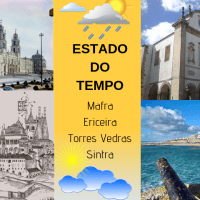 Meteorologia | Previsão do estado do Tempo