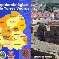 Covid-19 | Concelho de Torres Vedras regista apenas 1 novo caso nas últimas 24h