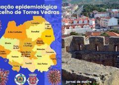 Covid-19 | Concelho de Torres Vedras regista 10 novos casos