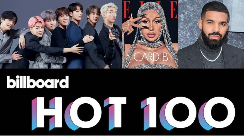 Dynamite do BTS continua reinando no topo da lista Hot100 da Billboard