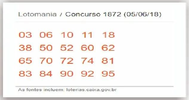 Resultado da Lotomania 1872 / imagem Ueslei Mendes de Souza