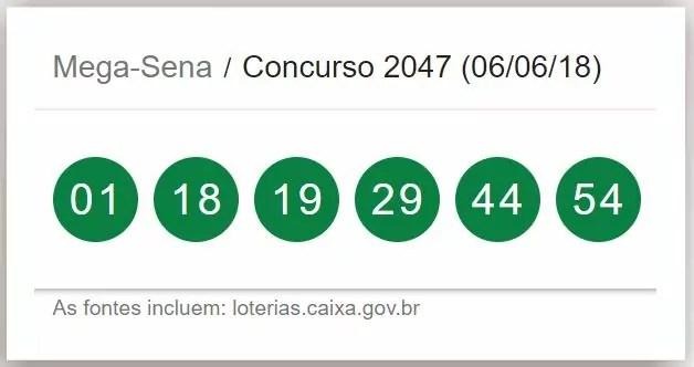 Resultado da Mega Sena concurso 2047 / fonte Loterias Caixa