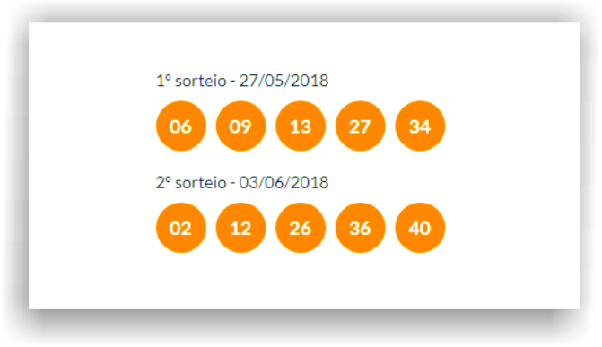 Resultado da Tele Sena de São João