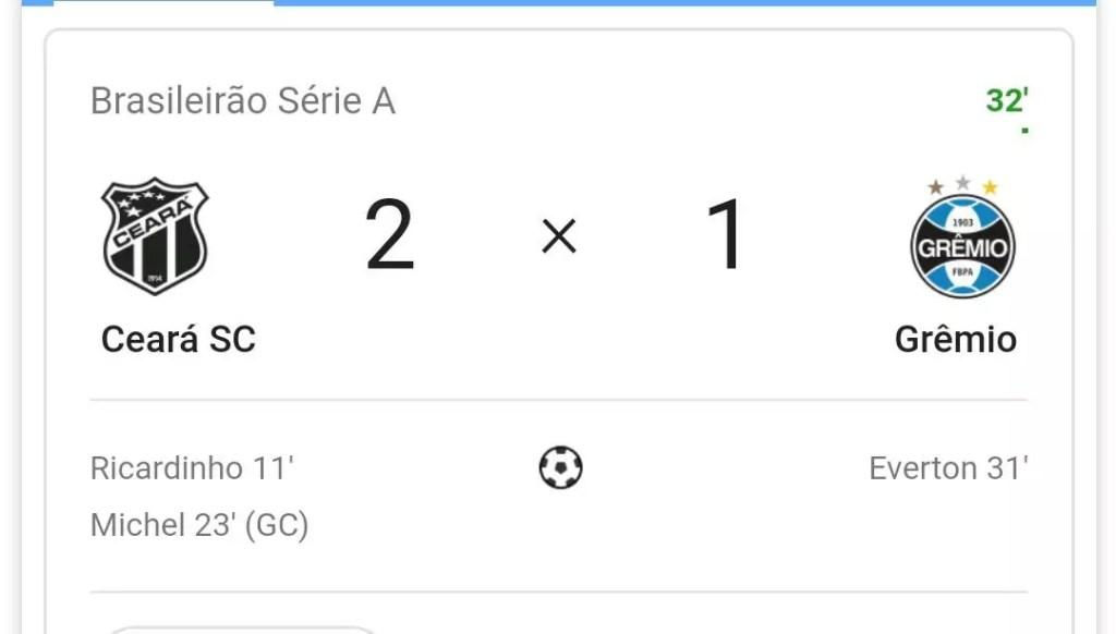 Saiba como onde assistir Grêmio x Ceará ao vivo neste Domingo (19/05)/ Crédito montagem imagem: IGOR
