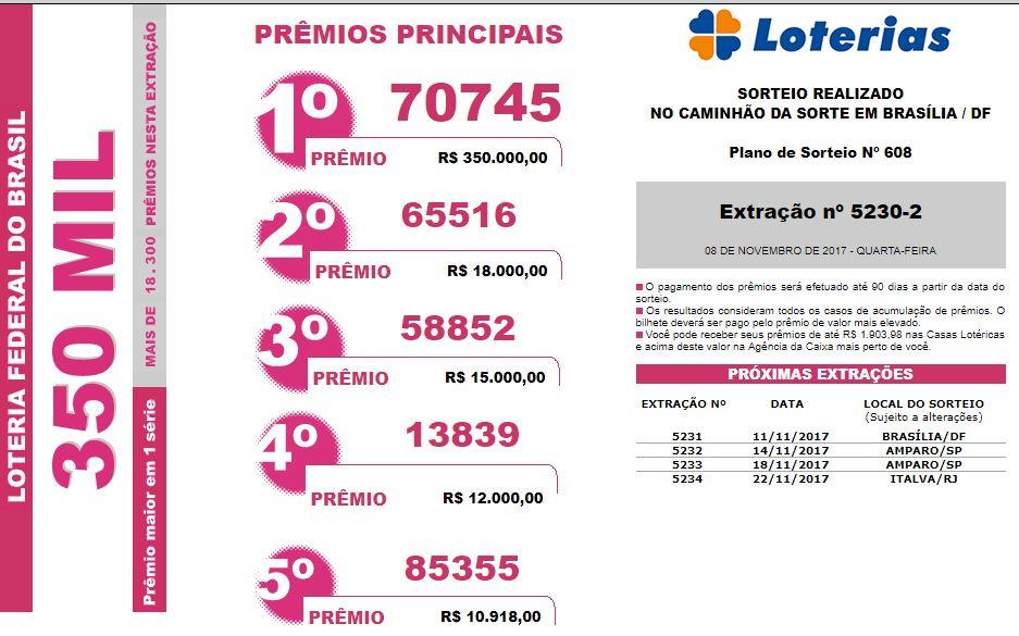 (Reprodução/Caixa) Saiba se ganhou, Resultado e extração da Loteria Federal 05230 | 09/11/2017