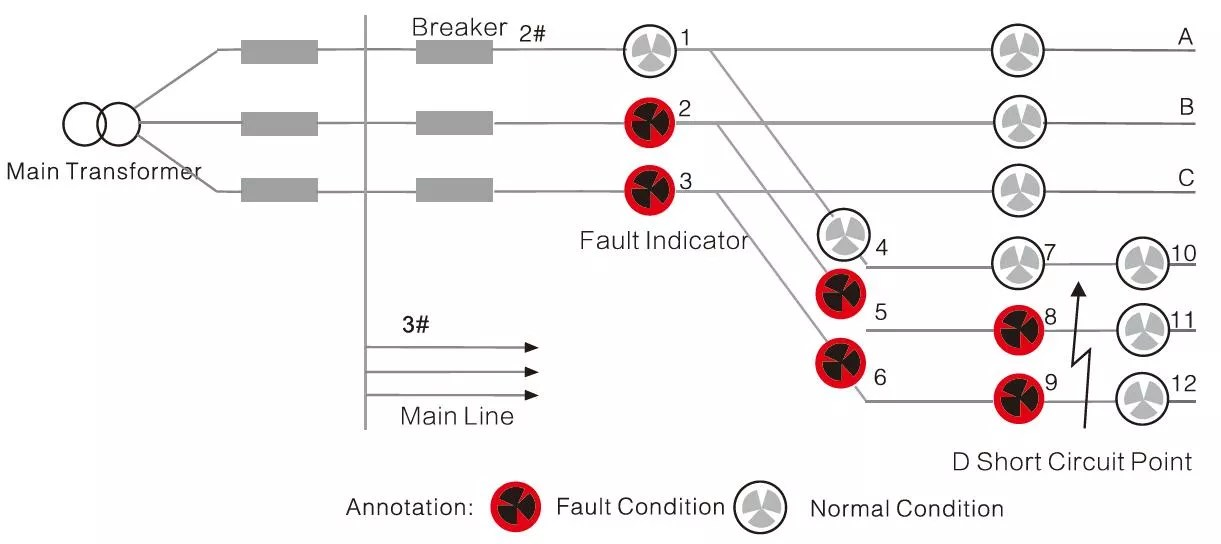 [DIAGRAM] Ground Fault Indicator Wiring Diagram FULL